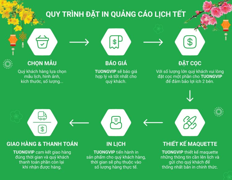 IN LỊCH TẾT