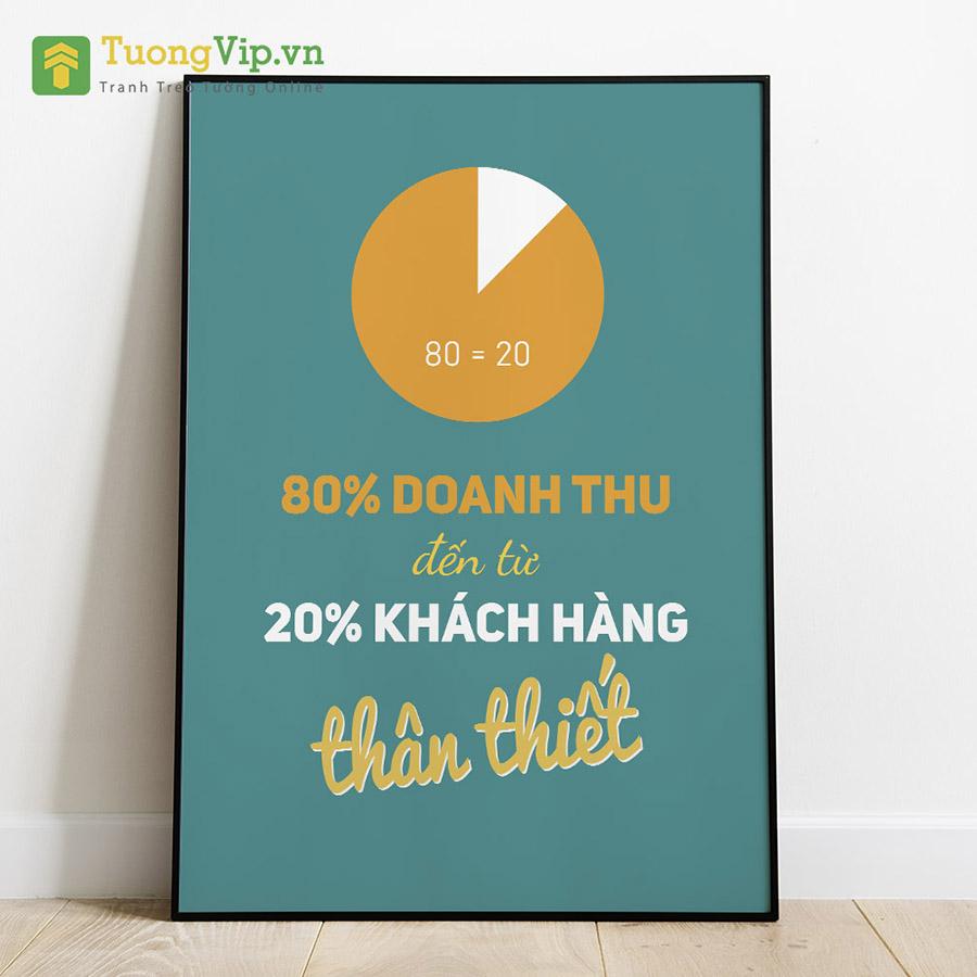 Tranh Canvas Treo Tường 80% Doanh Thu Đến Từ 20% Khách Hàng Thân Thiết